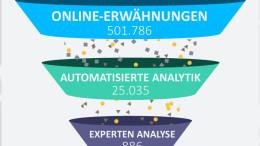349643