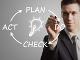 PDCA Cycle - quality control method