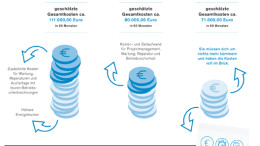 Infografik_neu.indd