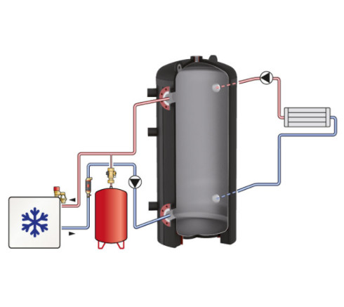 Chilled Water Storage Systems