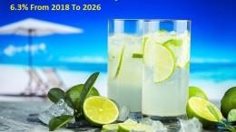 Lemonade-Drinks-Market
