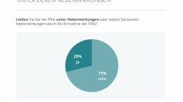 infografik_leiden_sie_unter_NW